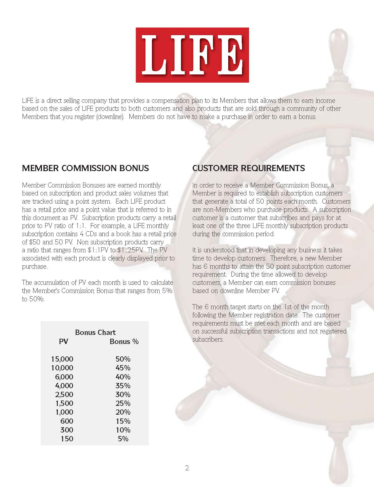 life compensation plan orrin woodward on life leadership life comp plan picture