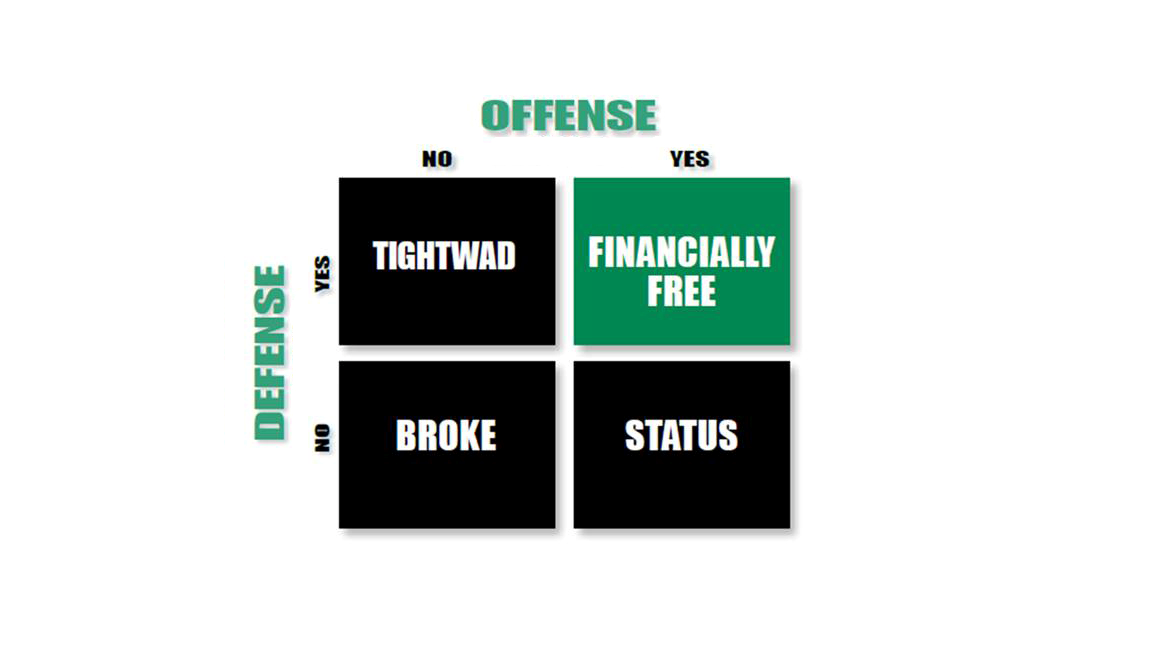 Image result for images of the green box financial fitness