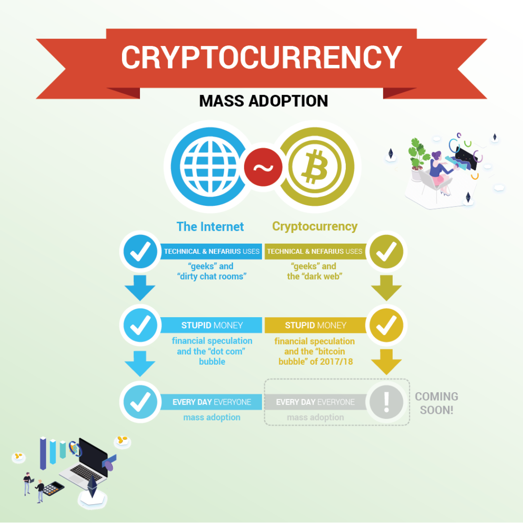 Image result for images Orrin Woodward cryptocurrency